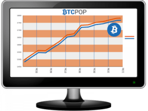 How to invest in P2P loans successfully at Btcpop