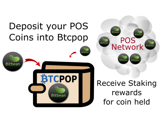 Staking Cryptocurrency at Btcpop